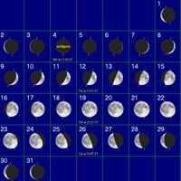 Calendarul astronomic al lunii ianuarie 2011 – Detalii Efemeride